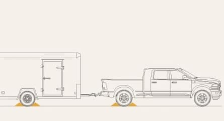 Parking a trailer