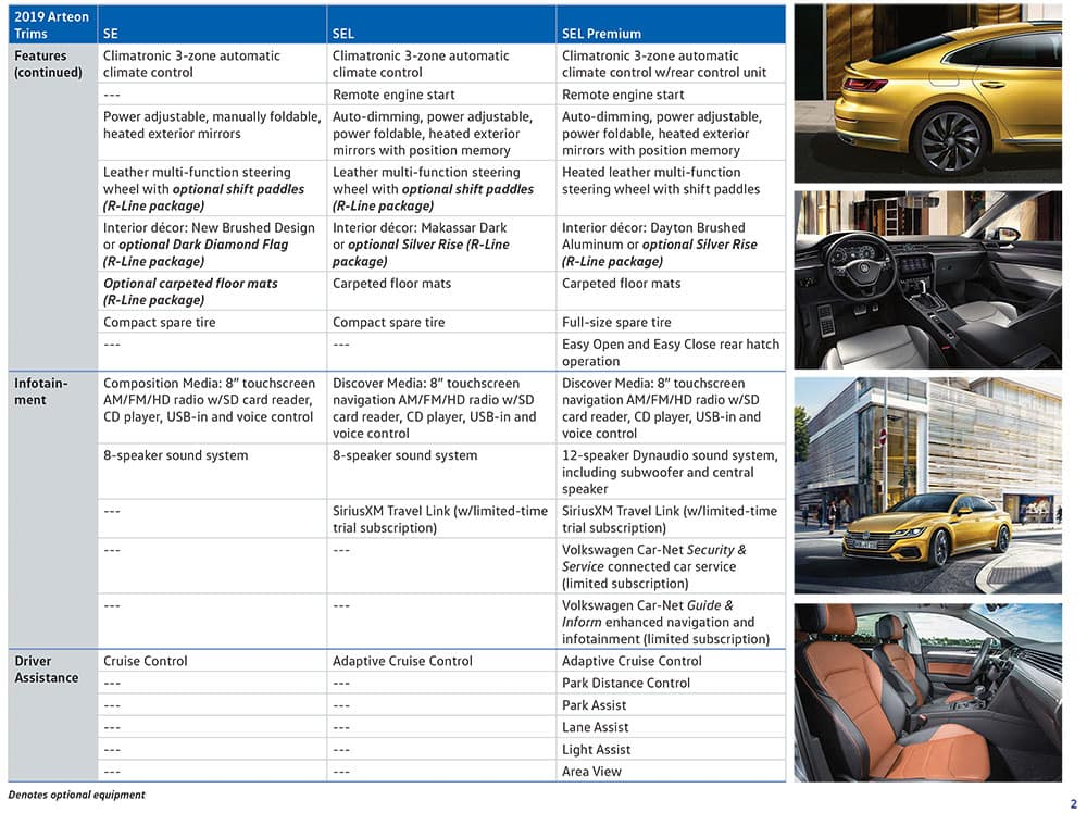 2019 VW Arteon Trim Chart 2