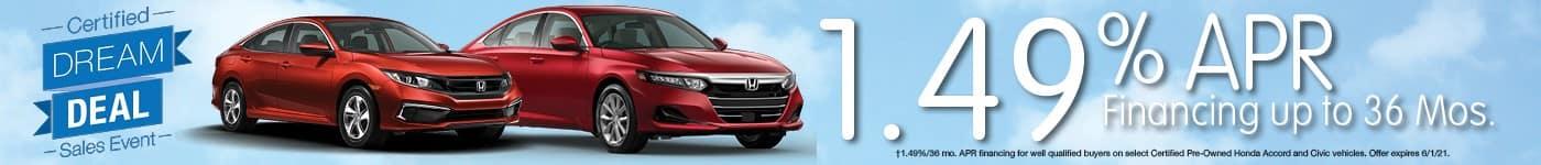 Honda Certf April 21 INV