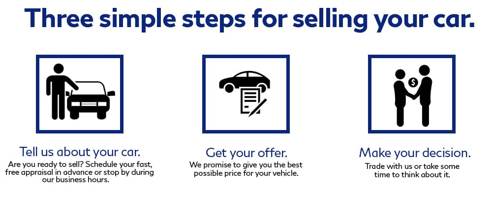 3 easy steps to sell your vehicle to us