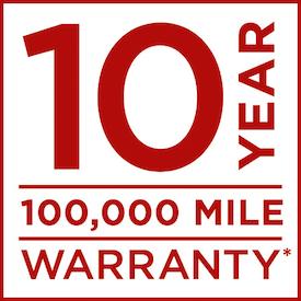 Kia Sorento Warranty