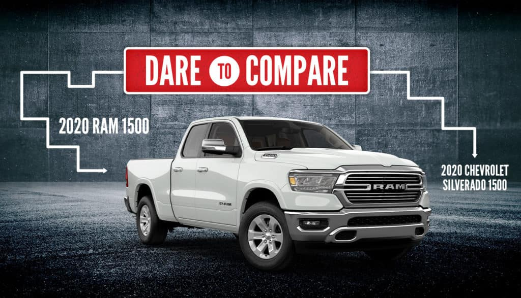 Dare To Compare: 2020 Ram 1500 vs Chevy Silverado 1500 | Yukon, OK